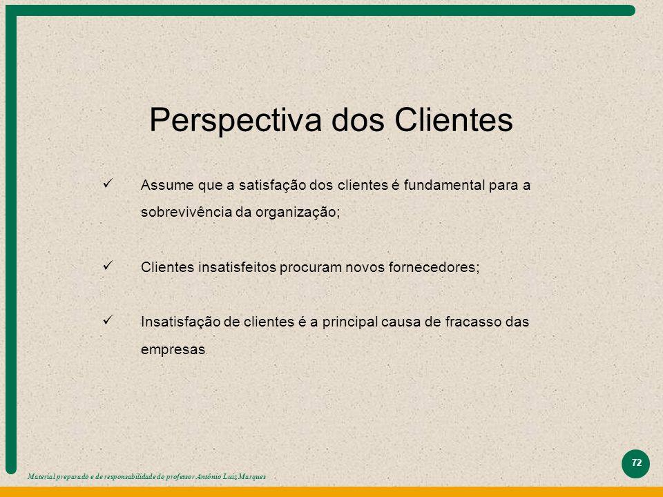 Material preparado e de responsabilidade do professor Antônio Luiz Marques 72 Perspectiva dos Clientes Assume que a satisfação dos clientes é fundamen