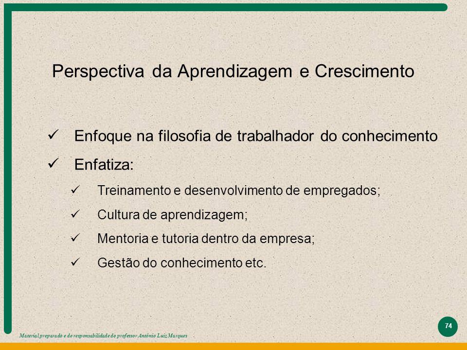 Material preparado e de responsabilidade do professor Antônio Luiz Marques 74 Perspectiva da Aprendizagem e Crescimento Enfoque na filosofia de trabal