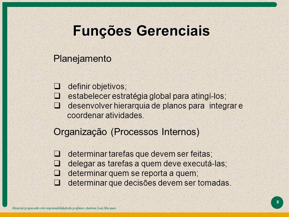 Material preparado e de responsabilidade do professor Antônio Luiz Marques 8 Funções Gerenciais Planejamento   definir objetivos;   estabelecer es