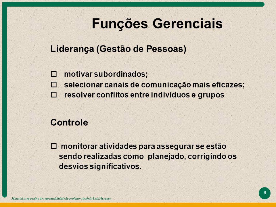 Material preparado e de responsabilidade do professor Antônio Luiz Marques 9 Funções Gerenciais. Liderança (Gestão de Pessoas) o o motivar subordinado