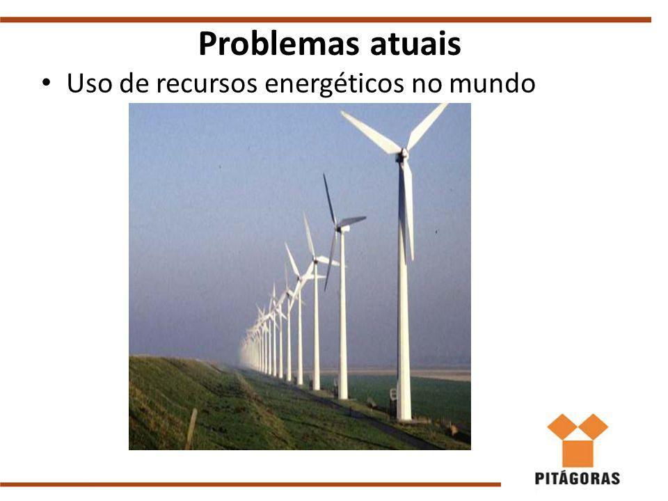Uso de recursos energéticos no mundo Problemas atuais Fonte: ANEEL, 2010.
