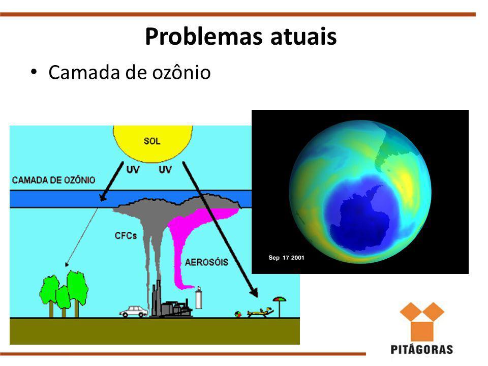 Camada de ozônio Problemas atuais