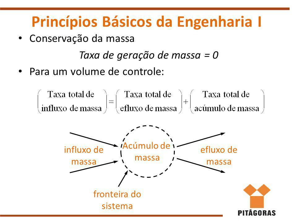 Princípios Básicos da Engenharia I Conservação da massa Taxa de geração de massa = 0 Para um volume de controle: Acúmulo de massa influxo de massa efluxo de massa fronteira do sistema