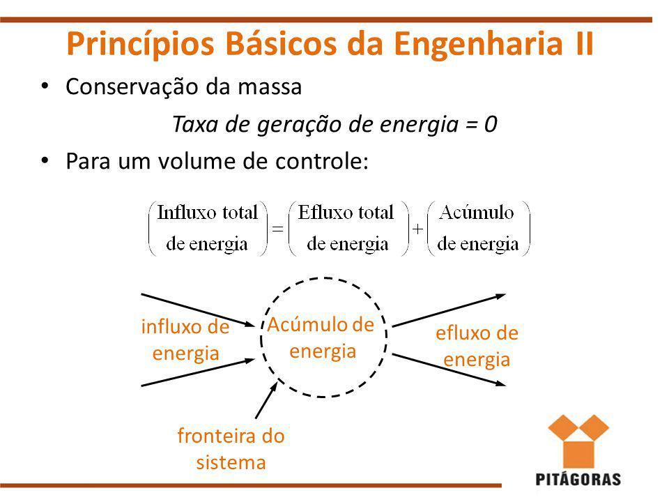 Princípios Básicos da Engenharia II Conservação da massa Taxa de geração de energia = 0 Para um volume de controle: Acúmulo de energia influxo de energia efluxo de energia fronteira do sistema