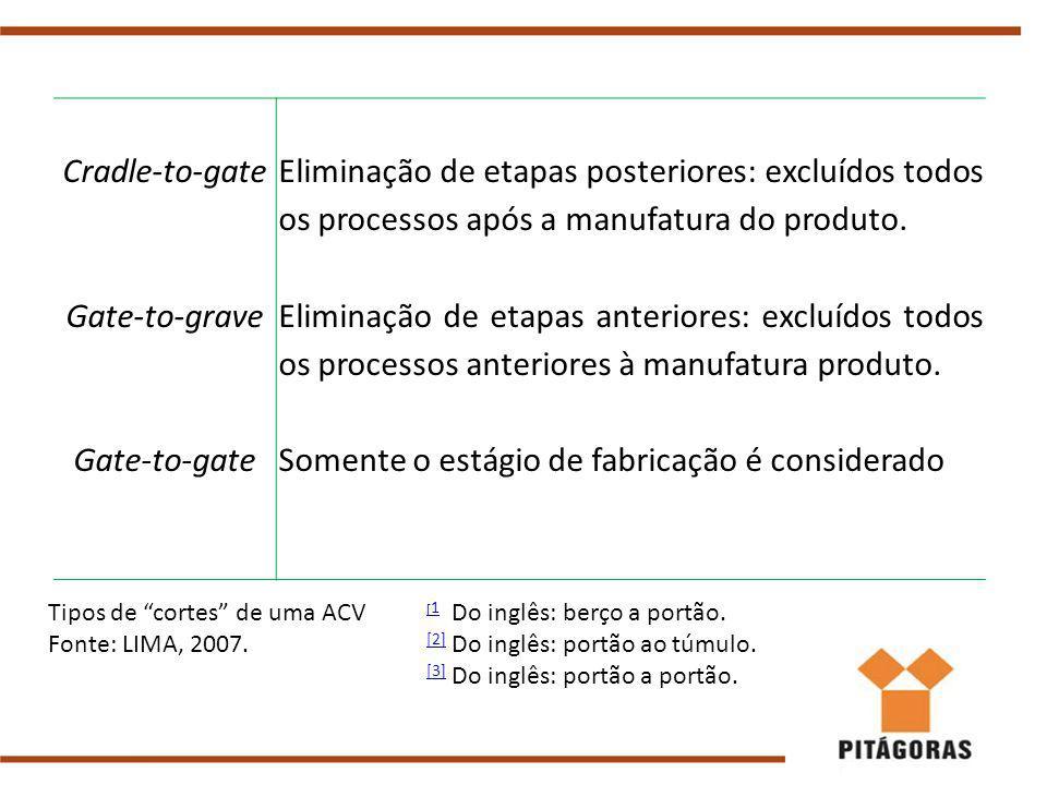 Cradle-to-gate Gate-to-grave Eliminação de etapas posteriores: excluídos todos os processos após a manufatura do produto.