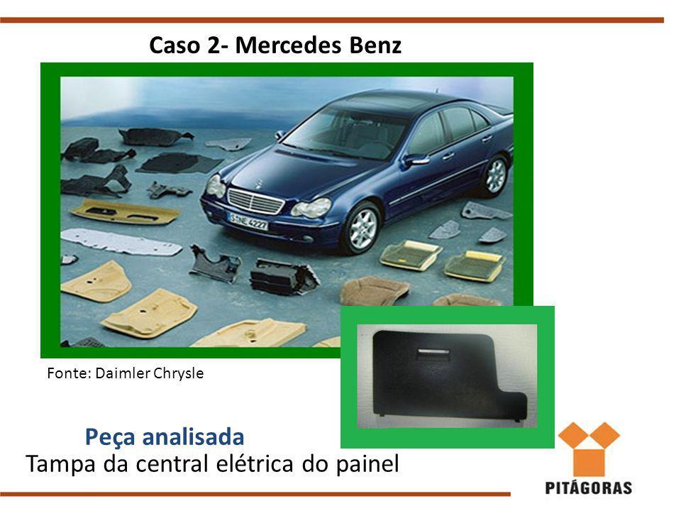 Fonte: Daimler Chrysle Peça analisada Tampa da central elétrica do painel Caso 2- Mercedes Benz