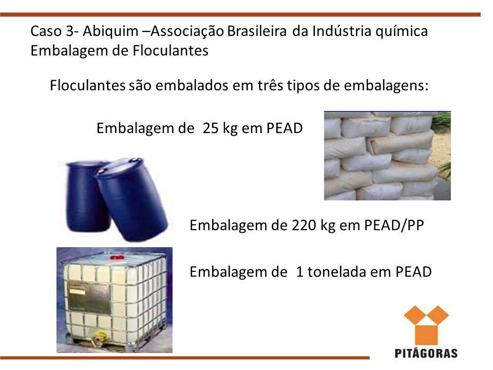 Caso 3- Abiquim –Associação Brasileira da Indústria química Embalagem de Floculantes Floculantes são embalados em três tipos de embalagens: Embalagem de 25 kg em PEAD Embalagem de 220 kg em PEAD/PP Embalagem de 1 tonelada em PEAD