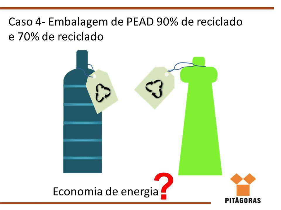 Caso 4- Embalagem de PEAD 90% de reciclado e 70% de reciclado Economia de energia