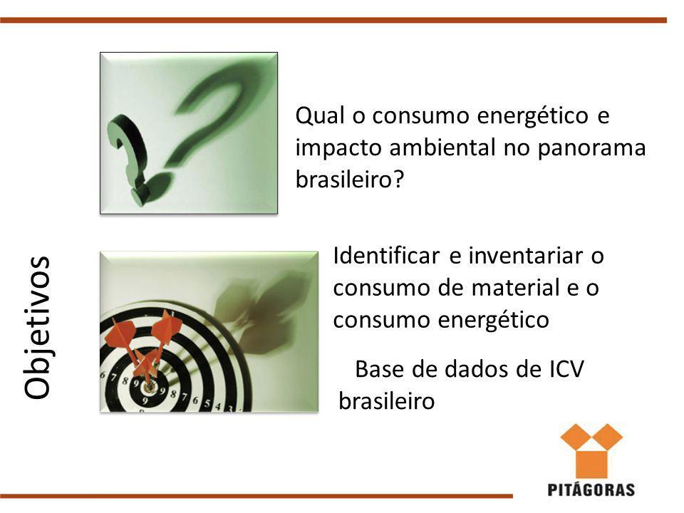 Objetivos Base de dados de ICV brasileiro Qual o consumo energético e impacto ambiental no panorama brasileiro.