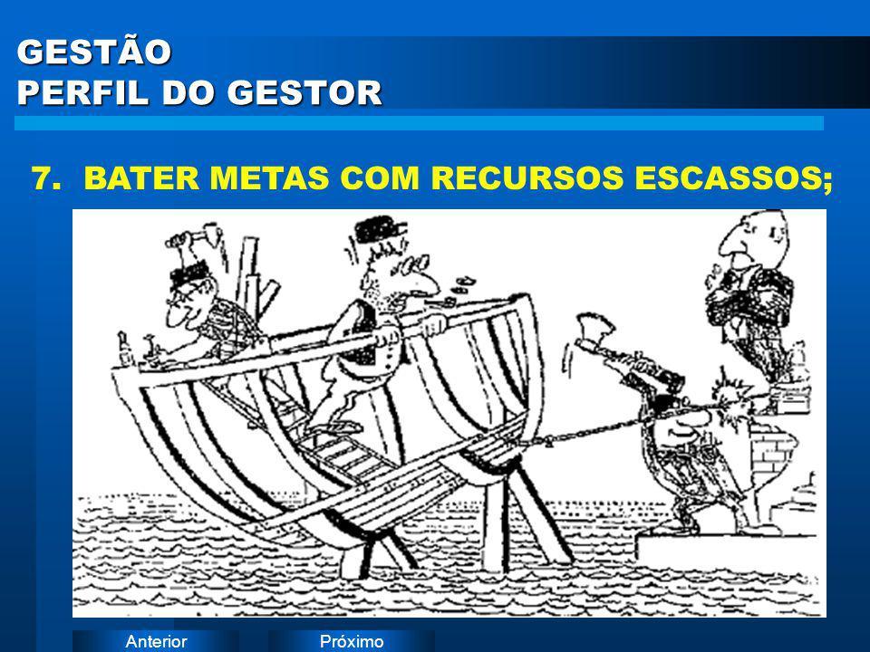 PróximoAnterior GESTÃO PERFIL DO GESTOR 7. BATER METAS COM RECURSOS ESCASSOS;