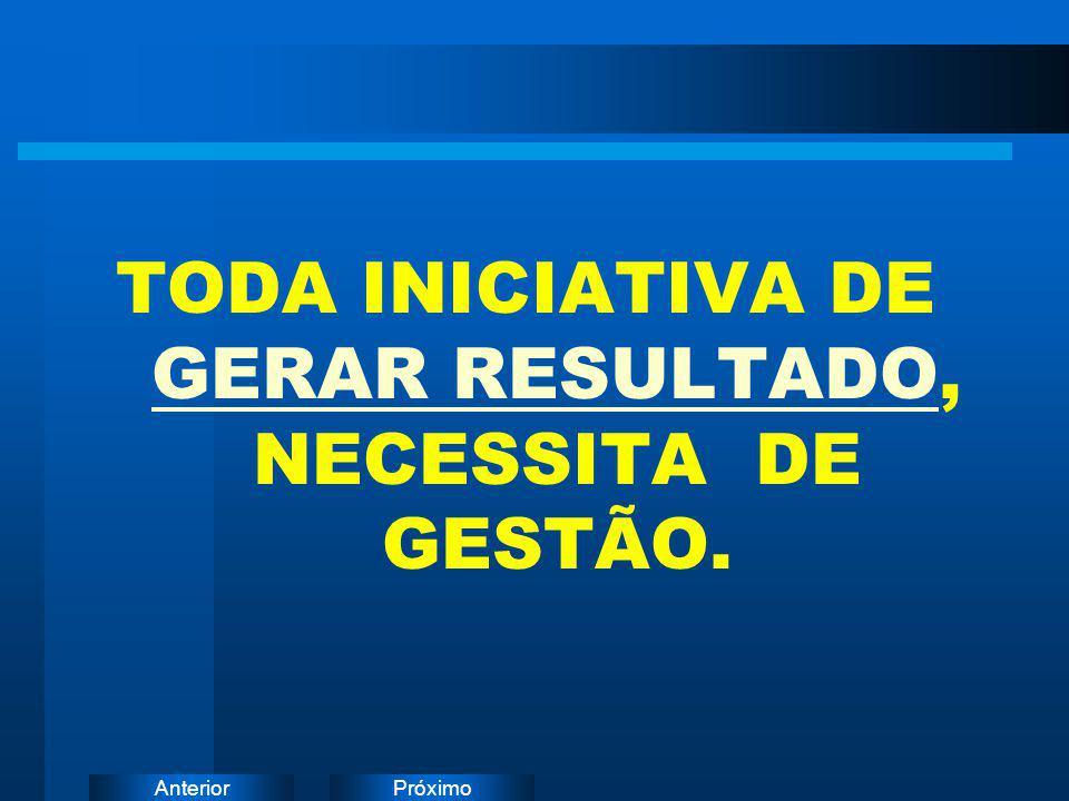 PróximoAnterior TODA INICIATIVA DE GERAR RESULTADO, NECESSITA DE GESTÃO.