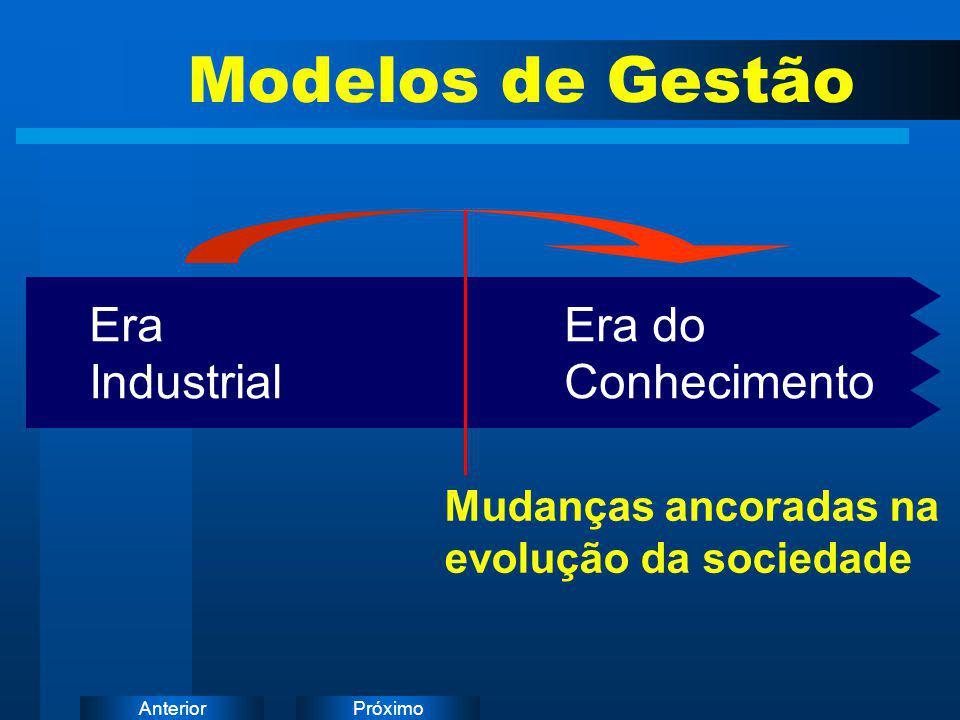 PróximoAnterior Modelos de Gestão Era Era do Industrial Conhecimento Mudanças ancoradas na evolução da sociedade