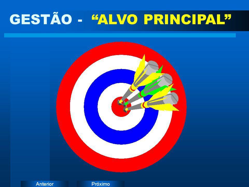 """PróximoAnterior GESTÃO - """"ALVO PRINCIPAL"""""""