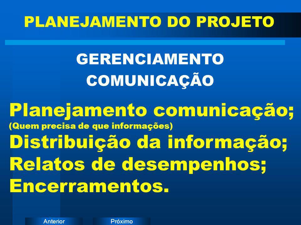 PróximoAnterior GERENCIAMENTO COMUNICAÇÃO PLANEJAMENTO DO PROJETO Planejamento comunicação; (Quem precisa de que informações) Distribuição da informaç