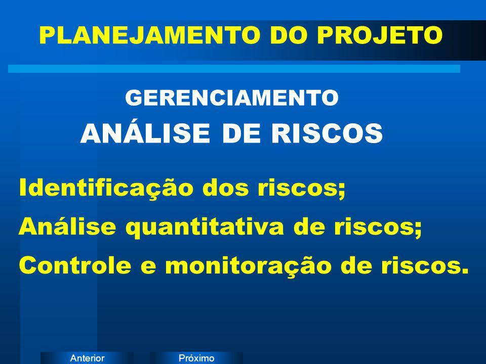 PróximoAnterior GERENCIAMENTO ANÁLISE DE RISCOS PLANEJAMENTO DO PROJETO Identificação dos riscos; Análise quantitativa de riscos; Controle e monitoraç