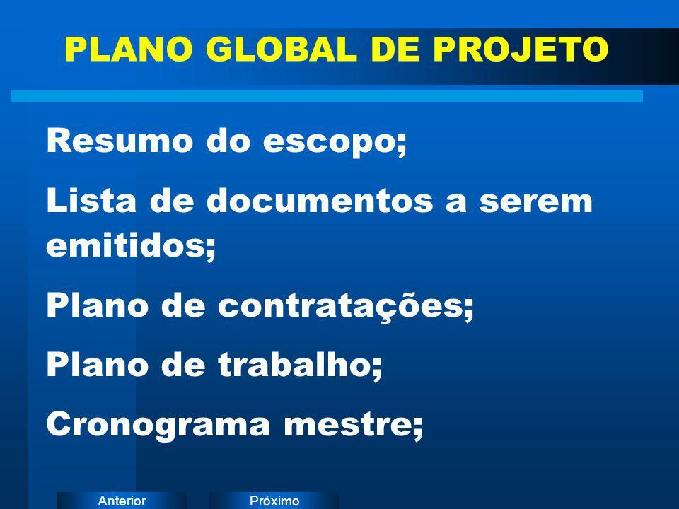 PróximoAnterior Resumo do escopo; Lista de documentos a serem emitidos; Plano de contratações; Plano de trabalho; Cronograma mestre; PLANO GLOBAL DE P