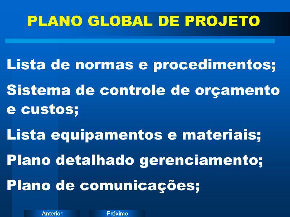 PróximoAnterior Lista de normas e procedimentos; Sistema de controle de orçamento e custos; Lista equipamentos e materiais; Plano detalhado gerenciame