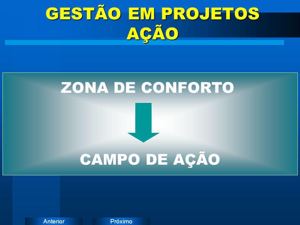 PróximoAnterior GESTÃO EM PROJETOS AÇÃO ZONA DE CONFORTO CAMPO DE AÇÃO