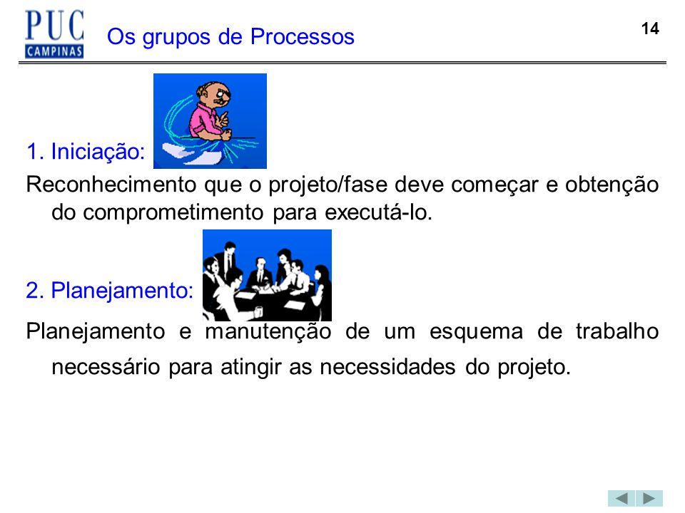 14 Os grupos de Processos 1. Iniciação: Reconhecimento que o projeto/fase deve começar e obtenção do comprometimento para executá-lo. 2. Planejamento: