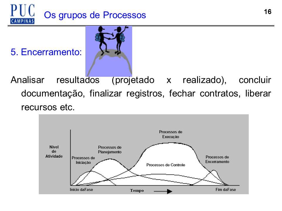 16 Os grupos de Processos 5. Encerramento: Analisar resultados (projetado x realizado), concluir documentação, finalizar registros, fechar contratos,