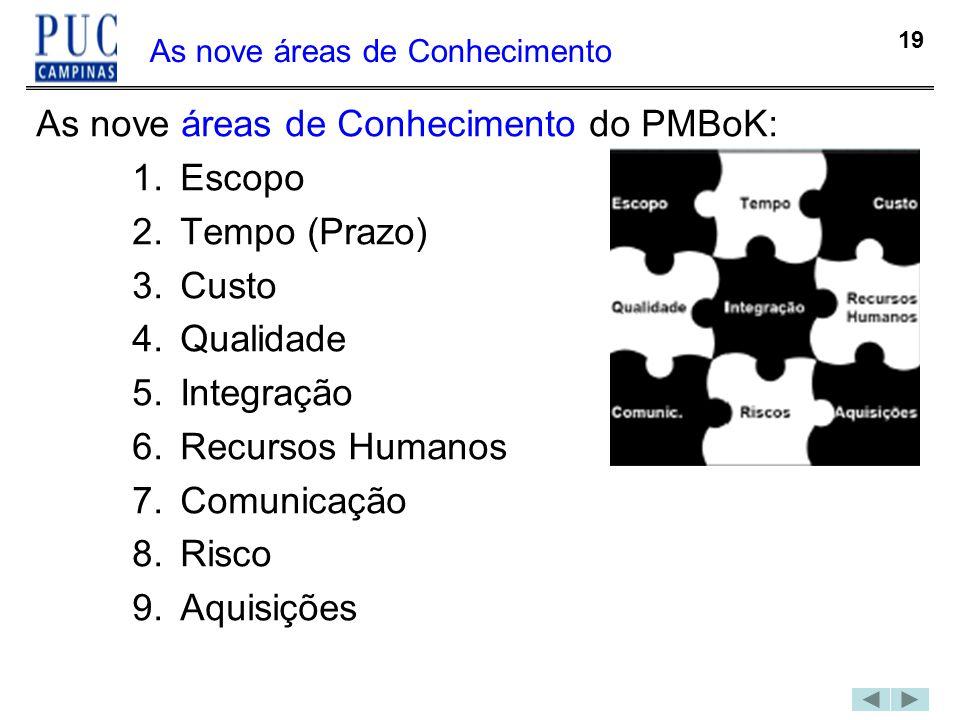 19 As nove áreas de Conhecimento As nove áreas de Conhecimento do PMBoK: 1.Escopo 2.Tempo (Prazo) 3.Custo 4.Qualidade 5.Integração 6.Recursos Humanos