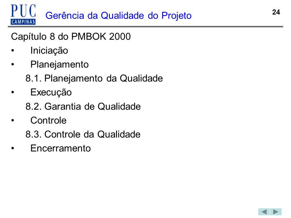 24 Gerência da Qualidade do Projeto Capítulo 8 do PMBOK 2000 Iniciação Planejamento 8.1. Planejamento da Qualidade Execução 8.2. Garantia de Qualidade