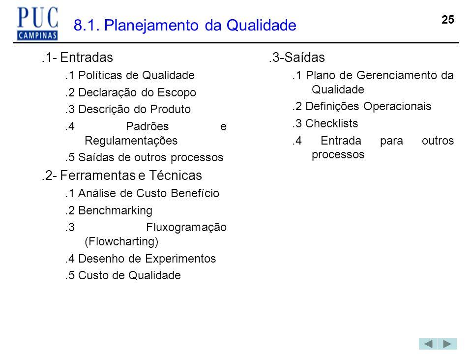 25 8.1. Planejamento da Qualidade.1- Entradas.1 Políticas de Qualidade.2 Declaração do Escopo.3 Descrição do Produto.4 Padrões e Regulamentações.5 Saí
