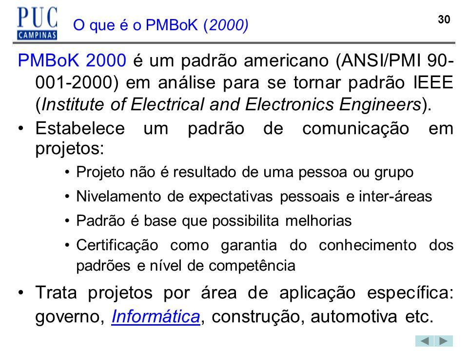 30 O que é o PMBoK (2000) PMBoK 2000 é um padrão americano (ANSI/PMI 90- 001-2000) em análise para se tornar padrão IEEE (Institute of Electrical and