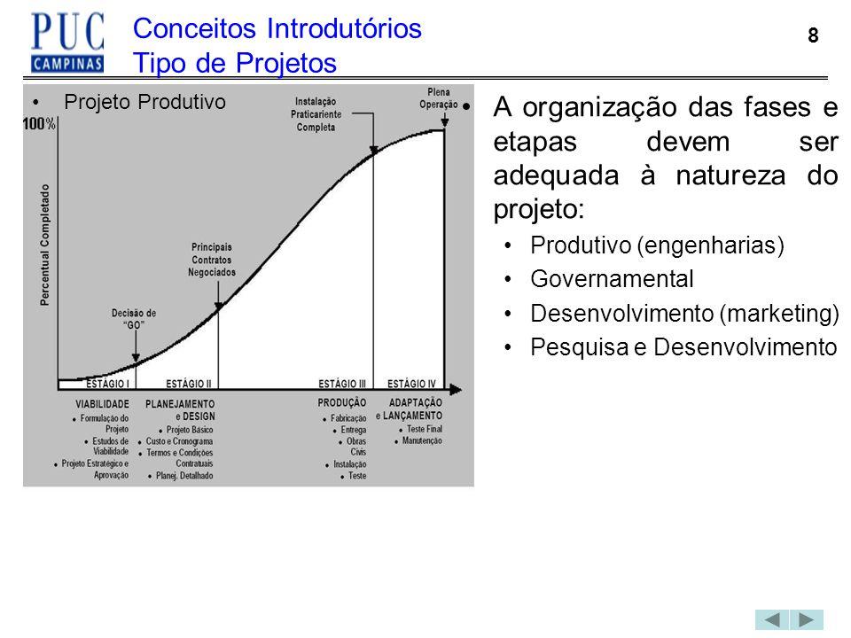 8 Conceitos Introdutórios Tipo de Projetos Projeto Produtivo A organização das fases e etapas devem ser adequada à natureza do projeto: Produtivo (eng