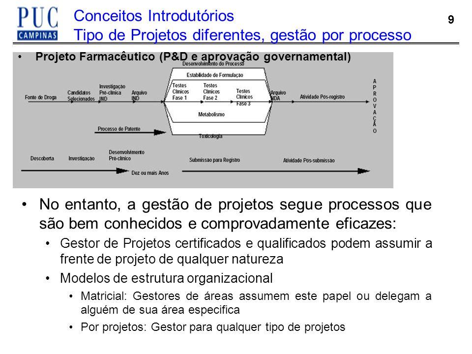 9 Conceitos Introdutórios Tipo de Projetos diferentes, gestão por processo Projeto Farmacêutico (P&D e aprovação governamental) No entanto, a gestão d