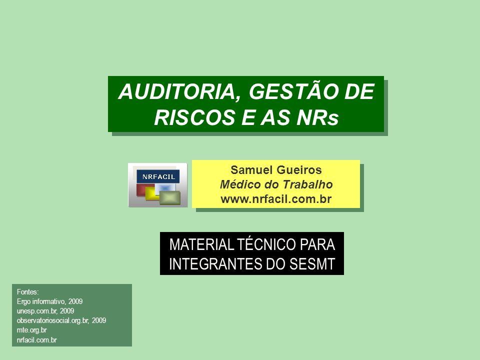 AUDITORIA, GESTÃO DE RISCOS E AS NRs Samuel Gueiros Médico do Trabalho www.nrfacil.com.br Samuel Gueiros Médico do Trabalho www.nrfacil.com.br Fontes: