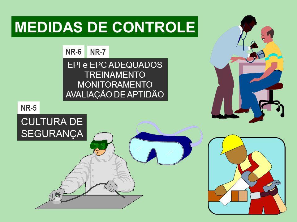 MEDIDAS DE CONTROLE EPI e EPC ADEQUADOS TREINAMENTO MONITORAMENTO AVALIAÇÃO DE APTIDÃO CULTURA DE SEGURANÇA NR-5 NR-6 NR-7