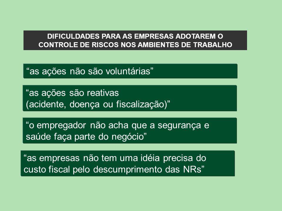 NESSAS SITUAÇÕES AUMENTA A PROBABILIDADE DE DOENÇA OCUPACIONAL OU DE ACIDENTE DE TRABALHO