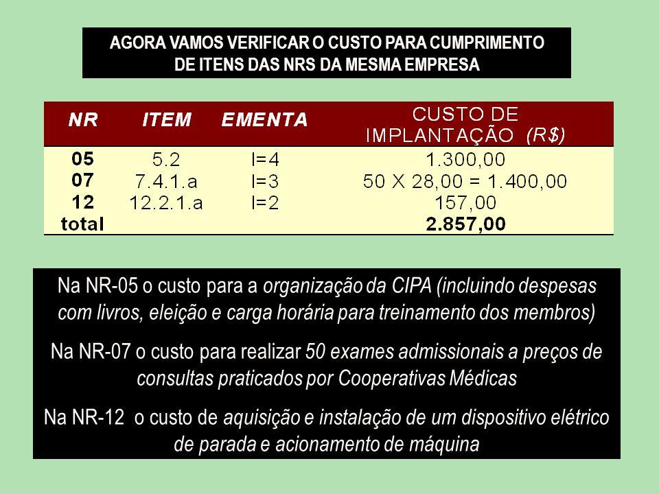 AGORA VAMOS VERIFICAR O CUSTO PARA CUMPRIMENTO DE ITENS DAS NRS DA MESMA EMPRESA Na NR-05 o custo para a organização da CIPA (incluindo despesas com l