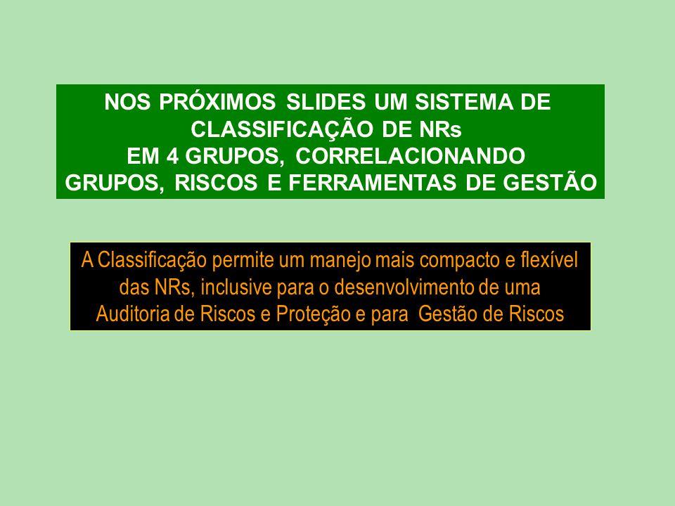 NOS PRÓXIMOS SLIDES UM SISTEMA DE CLASSIFICAÇÃO DE NRs EM 4 GRUPOS, CORRELACIONANDO GRUPOS, RISCOS E FERRAMENTAS DE GESTÃO A Classificação permite um manejo mais compacto e flexível das NRs, inclusive para o desenvolvimento de uma Auditoria de Riscos e Proteção e para Gestão de Riscos