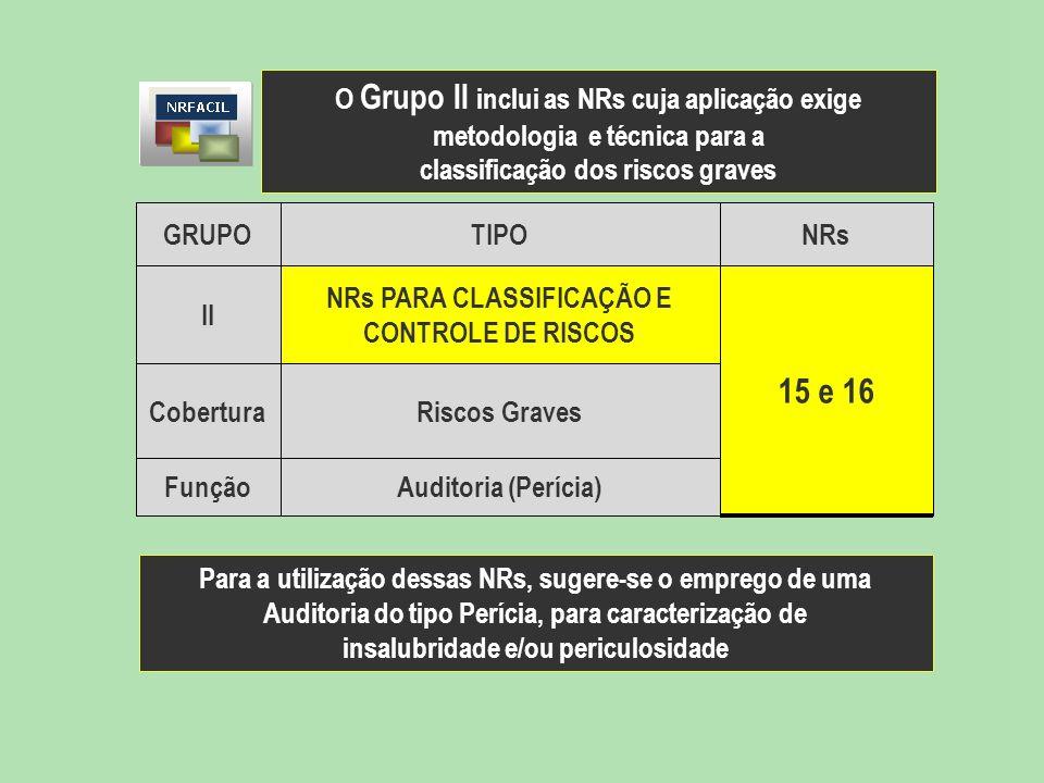 GRUPOTIPONRs II NRs PARA CLASSIFICAÇÃO E CONTROLE DE RISCOS 15 e 16 CoberturaRiscos Graves FunçãoAuditoria (Perícia) O Grupo II inclui as NRs cuja apl