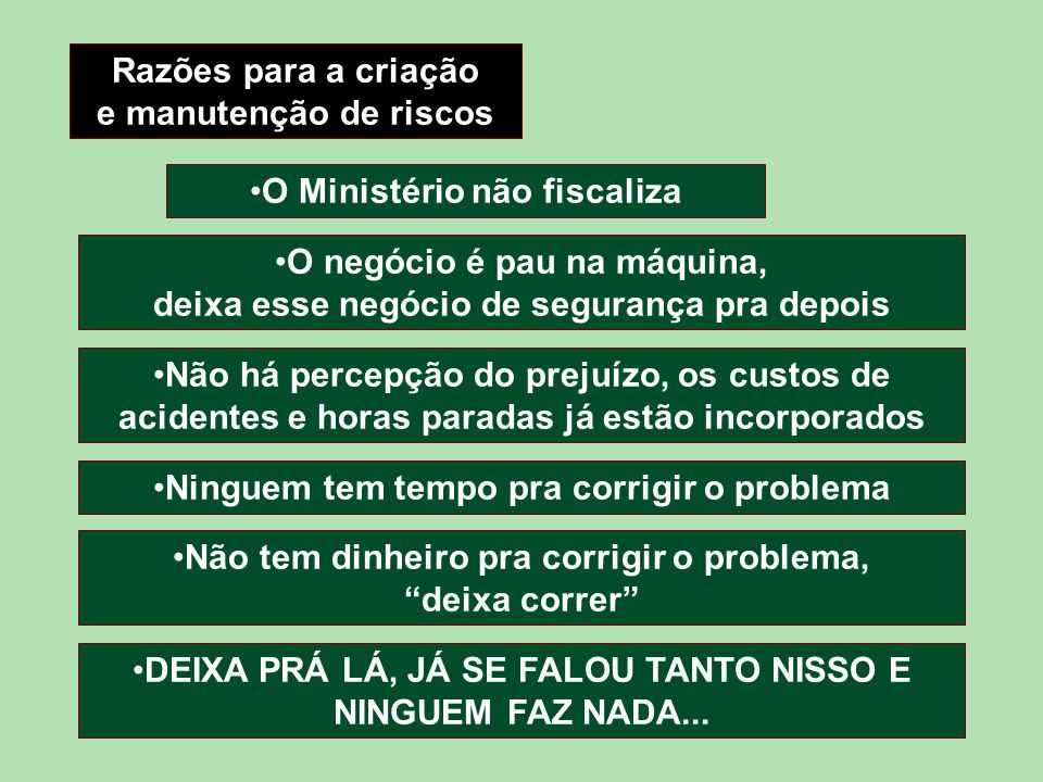 ASPECTOS DE GESTÃO DE RISCOS BASEADA NAS NRs EXEMPLOS PRÁTICOS DE CONEXÕES COM AS NRs