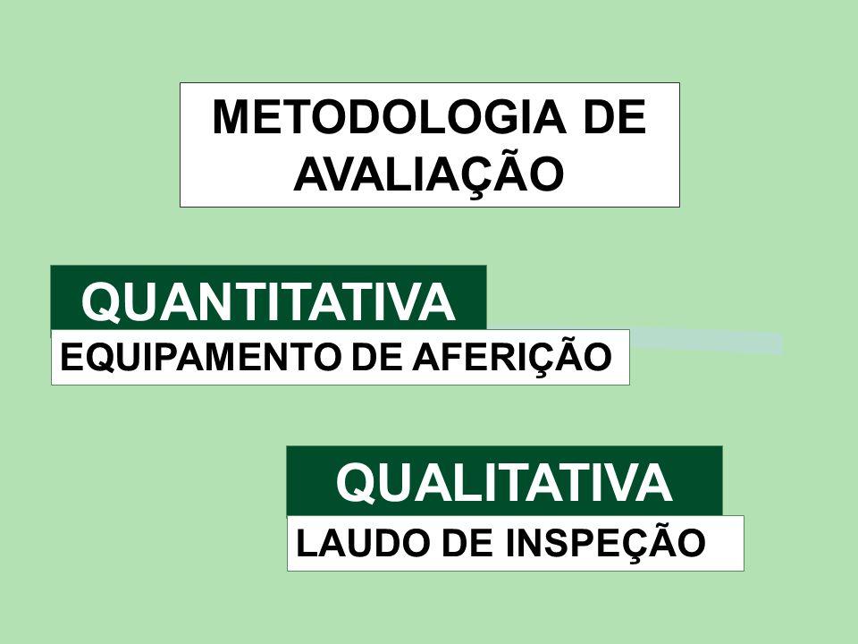 METODOLOGIA DE AVALIAÇÃO QUANTITATIVA QUALITATIVA EQUIPAMENTO DE AFERIÇÃO LAUDO DE INSPEÇÃO