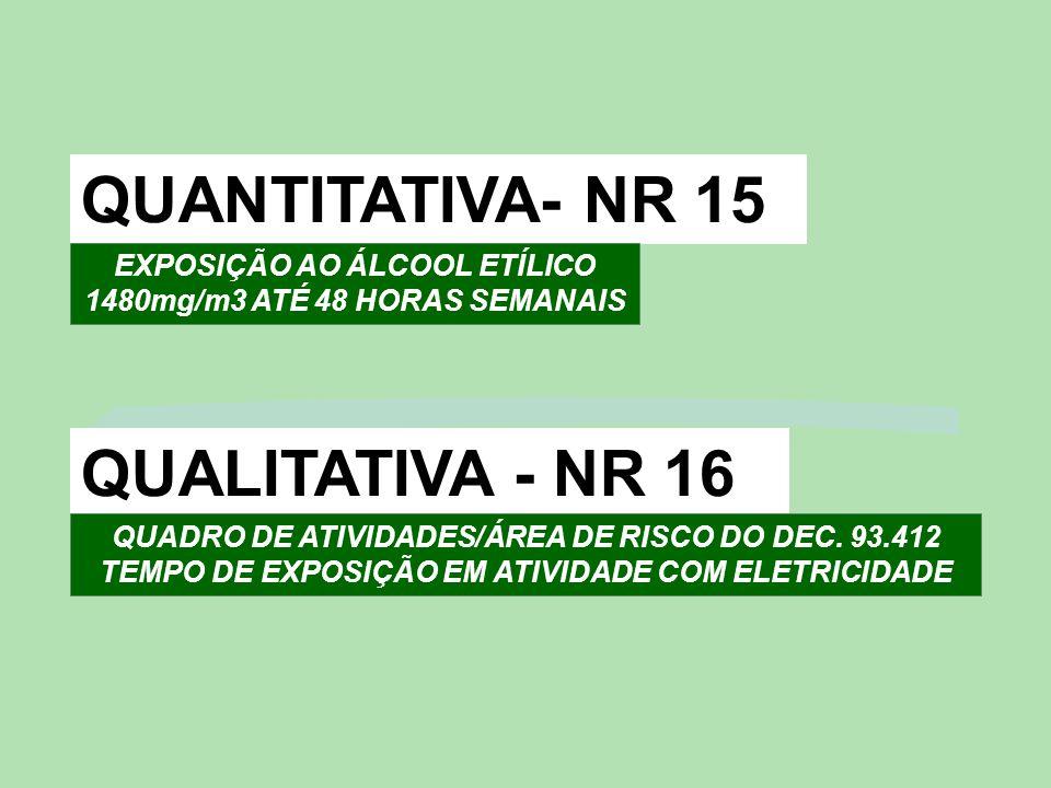 QUANTITATIVA- NR 15 EXPOSIÇÃO AO ÁLCOOL ETÍLICO 1480mg/m3 ATÉ 48 HORAS SEMANAIS QUALITATIVA - NR 16 QUADRO DE ATIVIDADES/ÁREA DE RISCO DO DEC. 93.412