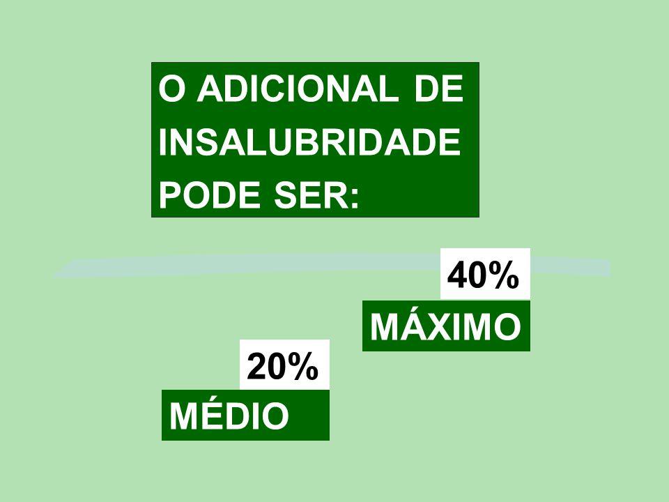 O ADICIONAL DE INSALUBRIDADE PODE SER: 20% MÉDIO 40% MÁXIMO