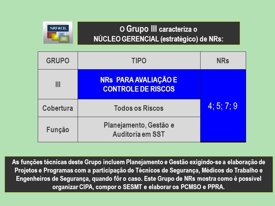 GRUPOTIPONRs III NRs PARA AVALIAÇÃO E CONTROLE DE RISCOS 4; 5; 7; 9 CoberturaTodos os Riscos Função Planejamento, Gestão e Auditoria em SST O Grupo III caracteriza o NÚCLEO GERENCIAL (estratégico) de NRs: As funções técnicas deste Grupo incluem Planejamento e Gestão exigindo-se a elaboração de Projetos e Programas com a participação de Técnicos de Segurança, Médicos do Trabalho e Engenheiros de Segurança, quando fôr o caso.