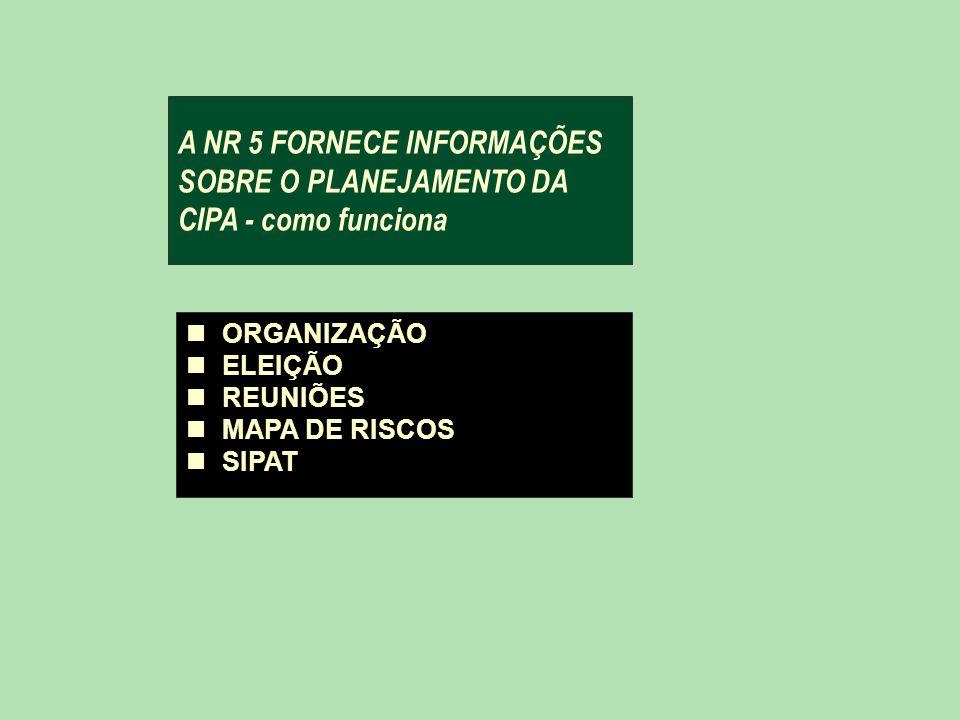 nORGANIZAÇÃO nELEIÇÃO nREUNIÕES nMAPA DE RISCOS nSIPAT A NR 5 FORNECE INFORMAÇÕES SOBRE O PLANEJAMENTO DA CIPA - como funciona