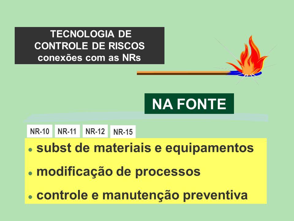 NA FONTE l subst de materiais e equipamentos l modificação de processos l controle e manutenção preventiva NR-10NR-11NR-12 TECNOLOGIA DE CONTROLE DE R