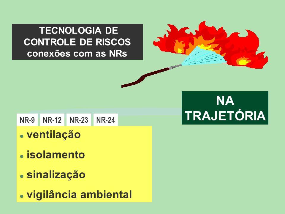 EXEMPLOS DE ANEXOS DA INSALUBRIDADE AGENTE DE RISCO 01 RUÍDO 03 09 10 14 CALOR FRIO UMIDADE AG BIOLOGICOS
