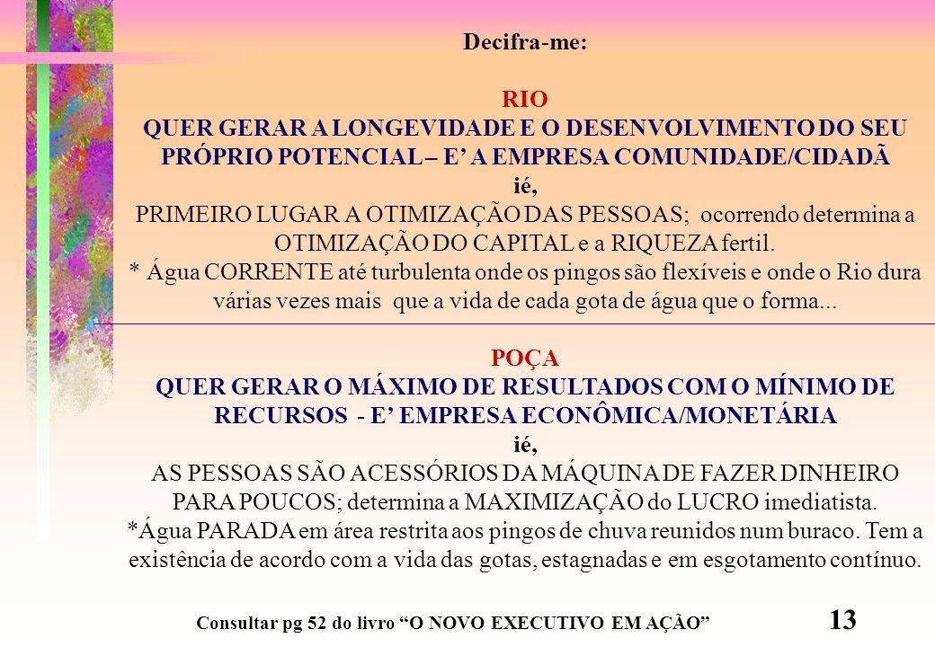 Decifra-me: RIO QUER GERAR A LONGEVIDADE E O DESENVOLVIMENTO DO SEU PRÓPRIO POTENCIAL – E' A EMPRESA COMUNIDADE/CIDADÃ ié, PRIMEIRO LUGAR A OTIMIZAÇÃO DAS PESSOAS; ocorrendo determina a OTIMIZAÇÃO DO CAPITAL e a RIQUEZA fertil.