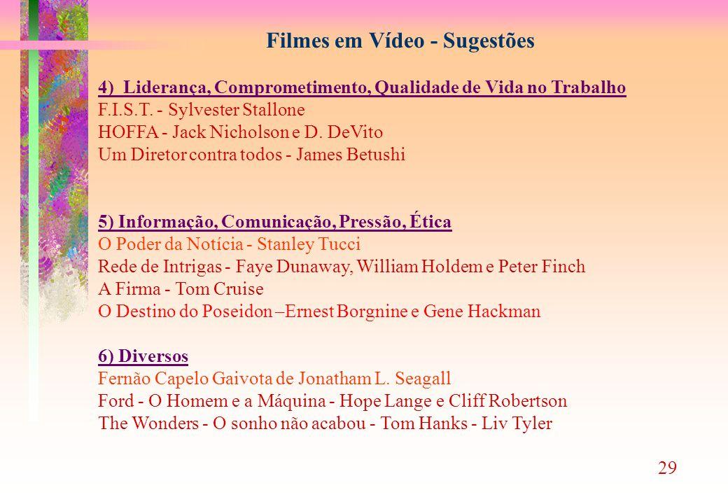 Filmes em Vídeo - Sugestões 4) Liderança, Comprometimento, Qualidade de Vida no Trabalho F.I.S.T.
