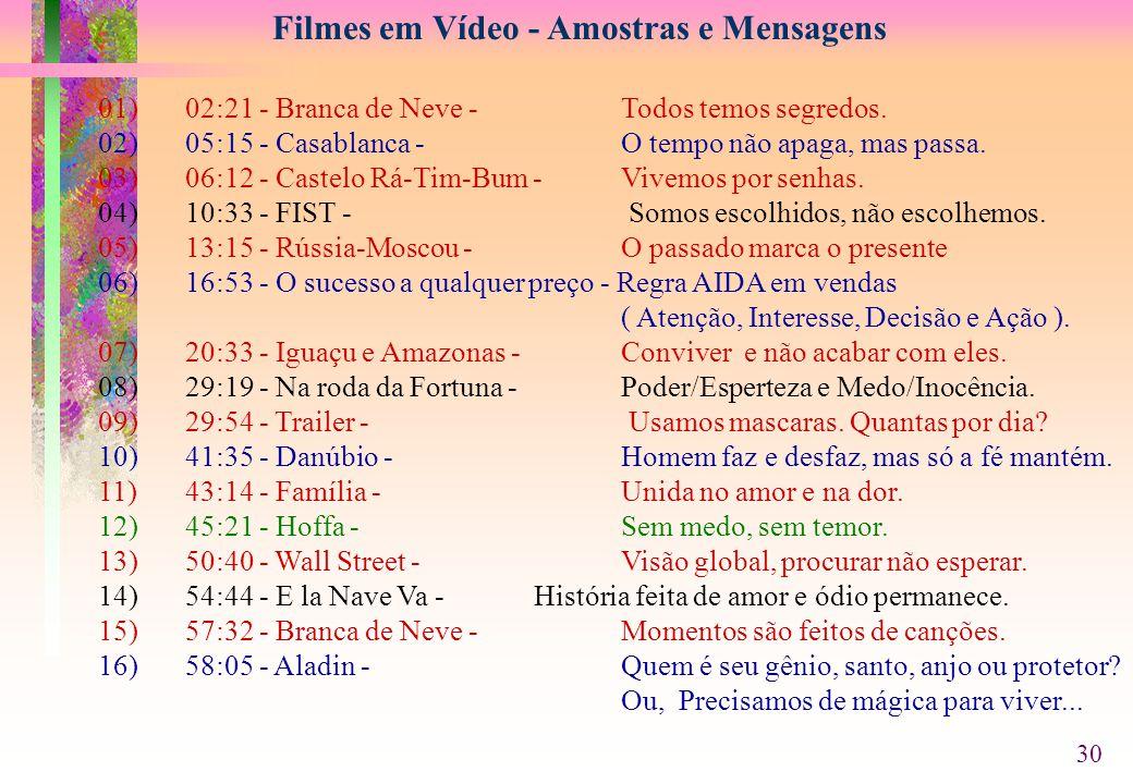 Filmes em Vídeo - Amostras e Mensagens 01) 02:21 - Branca de Neve - Todos temos segredos.