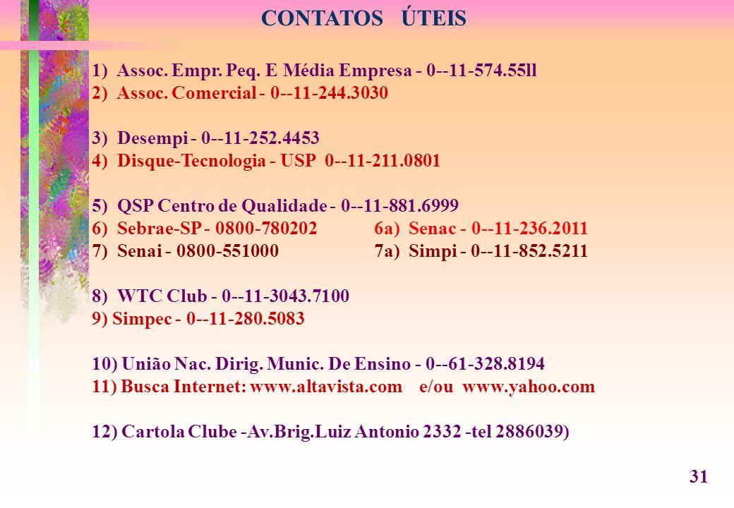 CONTATOS ÚTEIS 1) Assoc.Empr. Peq. E Média Empresa - 0--11-574.55ll 2) Assoc.