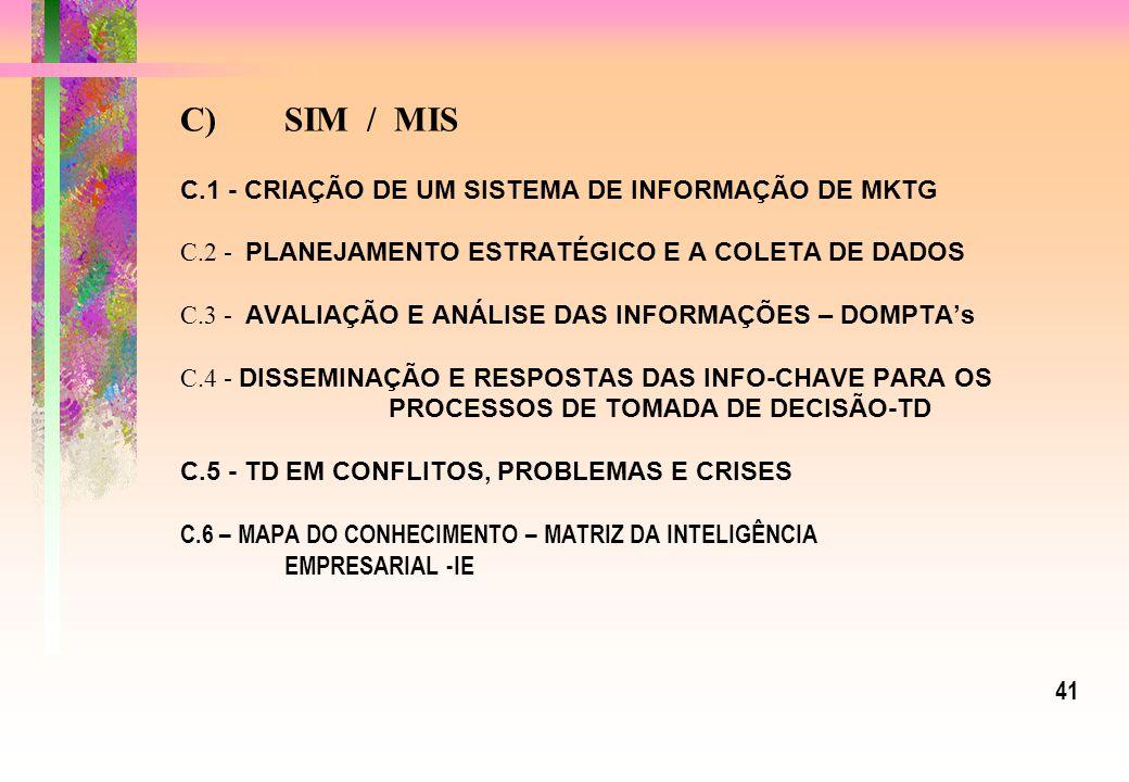 C) SIM / MIS C.1 - CRIAÇÃO DE UM SISTEMA DE INFORMAÇÃO DE MKTG C.2 - PLANEJAMENTO ESTRATÉGICO E A COLETA DE DADOS C.3 - AVALIAÇÃO E ANÁLISE DAS INFORMAÇÕES – DOMPTA's C.4 - DISSEMINAÇÃO E RESPOSTAS DAS INFO-CHAVE PARA OS PROCESSOS DE TOMADA DE DECISÃO-TD C.5 - TD EM CONFLITOS, PROBLEMAS E CRISES C.6 – MAPA DO CONHECIMENTO – MATRIZ DA INTELIGÊNCIA EMPRESARIAL -IE 41