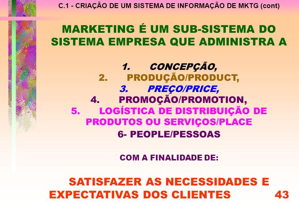 C.1 - CRIAÇÃO DE UM SISTEMA DE INFORMAÇÃO DE MKTG (cont) MARKETING É UM SUB-SISTEMA DO SISTEMA EMPRESA QUE ADMINISTRA A 1.CONCEPÇÃO, 2.PRODUÇÃO/PRODUCT, 3.PREÇO/PRICE, 4.PROMOÇÃO/PROMOTION, 5.LOGÍSTICA DE DISTRIBUIÇÃO DE PRODUTOS OU SERVIÇOS/PLACE 6- PEOPLE/PESSOAS COM A FINALIDADE DE: SATISFAZER AS NECESSIDADES E EXPECTATIVAS DOS CLIENTES43